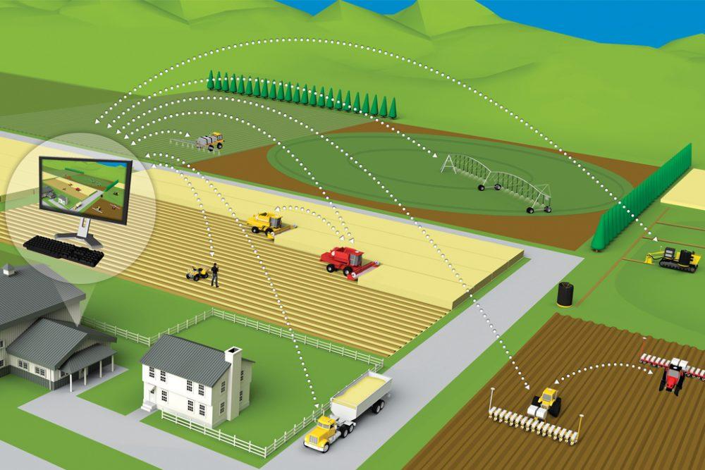 Precision Agriculture - Platform for Agricultural Technology